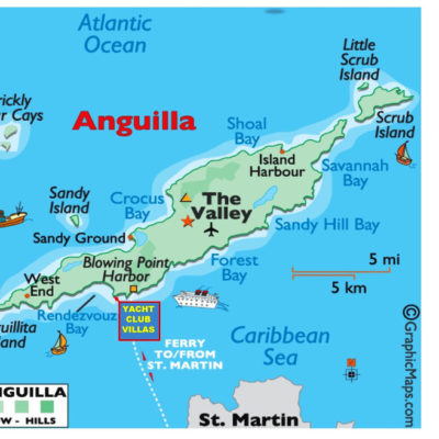 YCV on the Anguilla chart